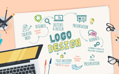 The Process of a Logo Design